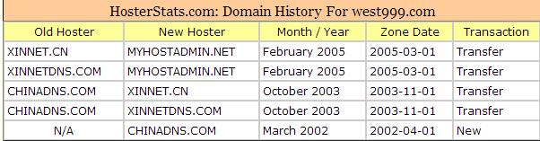 域名历史查询